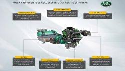 Jaguar-Land-Rover-waterstof-03.jpg